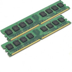 Kit memorii RAM DDR II (2) SYCRON 1GB 2 x 512MB PC2-6400 800 MHz - Memorie RAM Sycron, DDR 2, Dual channel
