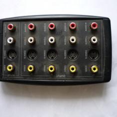 RADIO SHACK - Conector