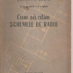 (C4624) CUM SA CITIM SCHEMELE DE RADIO DE G.M. DAVIDOV SI V.V. SIPOV, EDITURA TEHNICA, 1956 - Carte Fizica