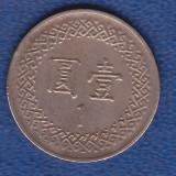Taiwan 1 yuan 1995, Asia