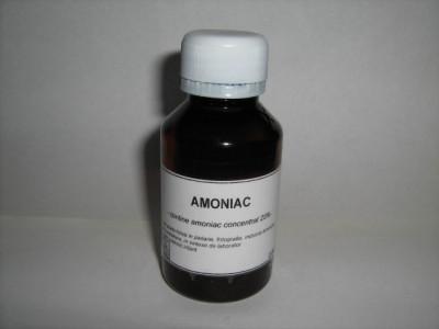 Kết quả hình ảnh cho Amoniac