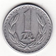 Polonia 1 zlot 1987, diam. 25 mm. - Y# 49.2, Europa