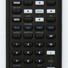 Telecomanda Sony RM-X703