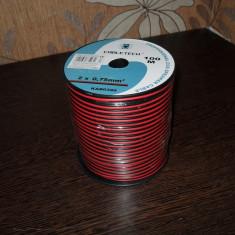 Cablu de Boxa / metru