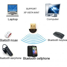 Adaptor USB, Bluetooth 4.0, CSR chipset