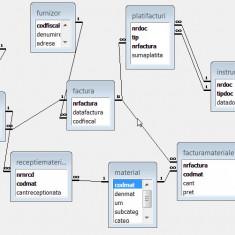 Proiect Baza de date Access - Aprovizionare materiale - Solutii business