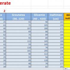 Proiect Office Excel - Prelucrarea Statistica a unor date medicale - Solutii business
