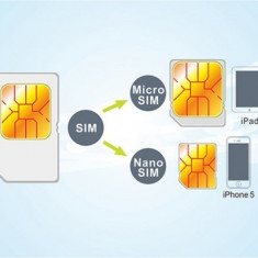 Tai Sim in Microsim si Nano sim iPhone 5 iPhone 4 iPad 3G ipad Air Bucuresti GRATUIT