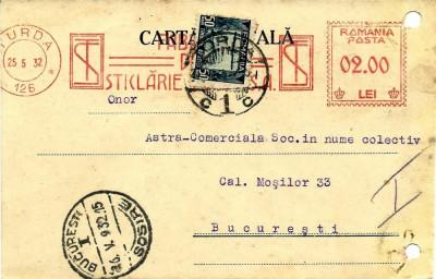 FRANCATURA MECANICA FABRICA DE STICLARIE TURDA 1932 foto