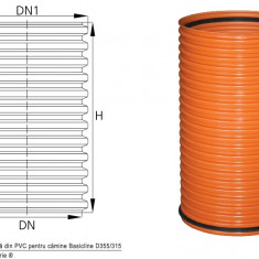 Teava gofrata pentru canal PVC 355/315