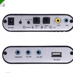 Convertor Audio Gear DTS/AC-3/6CH Digital Audio, Digital Audio Decoder 5.1 - Placa de sunet PC