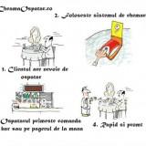 Sistem Chemare / Apelare Cheama Chelner/Ospatar Wireless