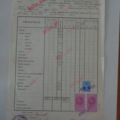 Liceul Internat Iasi, copie matricola pentru anul scolar 1932 -1933 a elevului Iacobsohu R Marcel
