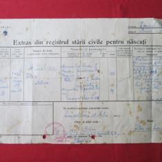 Document vechi, Extras din registrul starii civile pentru nascuti perioada interbelica - Diploma/Certificat