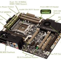 Vand Unitate Gaming i7 - Sisteme desktop fara monitor Asus