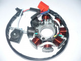 Magnetou cu 8 bobine