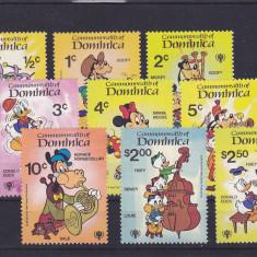 Desene animate, Disney, Dominica. - Timbre straine, America Centrala si de Sud