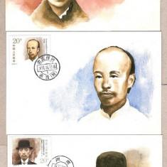 Lot 3 maxime China, 1991, Asia, Oameni