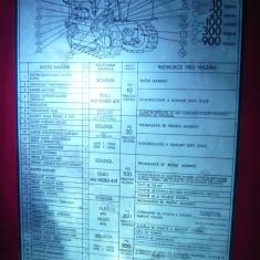 Schema de ungere a Tractorului - pe tabla aluminiu - in limba ceha- Cehoslovacia