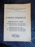 CARTE TEHNICA RADIOTELEFON MOBIL RTM -IMF-SD SI RADIOTELEFON FIX .