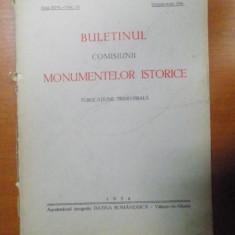 BULETINUL COMISIUNII MONUMENTELOR ISTORICE, PUBLICATIE TRIMESTRIALA, ANUL XXVII, FASCICOLA 79, IANUARIE-MARTIE, Bucuresti 1934