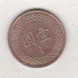 Bnk mnd taiwan 1 yuan