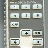 Telecomanda SONY LCD PROJECTOR REMOTE CONTROL RM-PJVW10