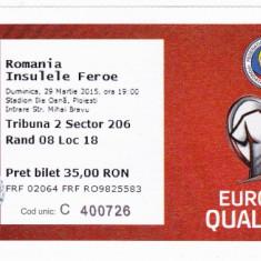 Bilet meci fotbal ROMANIA - INSULELE FEROE 29.03.2015 (Preliminarii Euro 2016)