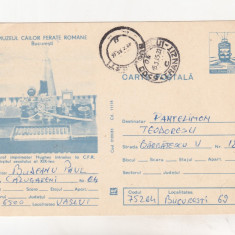 Bnk cp Bucuresti - Muzeul cailor ferate - Telegraful imprimator - circulata - Carte postala tematica
