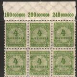 GERMANIA, 1923, bloc de 6 valori, nestampilate, MNH