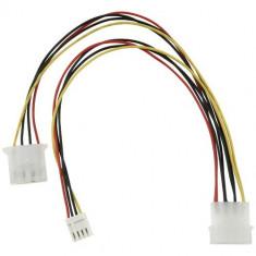Cablu Y molex Adaptor alimentare 5.25 / 3.5 ICIDU - 0.25 m
