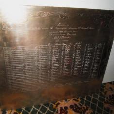 Suvenir recunostiinta Director Dl. CORNEL LAZAR Timisoara 1930.