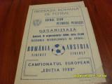 program    Romania  -  Austria  [tineret]