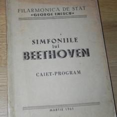 Filarmonica de stat george enescu - SIMFONIILE LUI BEETHOVEN CAIET - PROGRAM MARTIE 1961 - Carte Arta muzicala