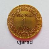 Moneda 1 Franc (Bon Pour 1 Franc) - Franta 1924 *cod 486, Europa