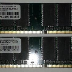 GOODRAM KIT 2 x 512MB DDR400, DDR, 1 GB, Dual channel