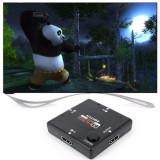 Splitter separator HDMI versiunea 1.4 4 porturi AL554