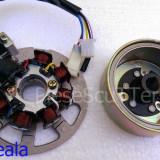 Magnetou / Aprindere / Stator + Volanta scuter JOG ( 7 bobine ) 2T / 2 T / 2Timpi / 2 Timpi ( 49cc - 50cc - 80cc )