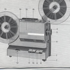 Videoproiector NORIS Record L-100 8 mm vintage