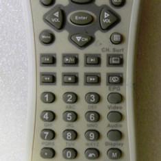 Telecomanda Leadtek Y04G0033 Y04G0044 WinFast
