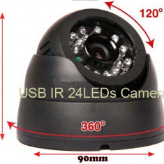 Camera Supraveghere Interior Cu Inregistrare Pe Card - Camera CCTV