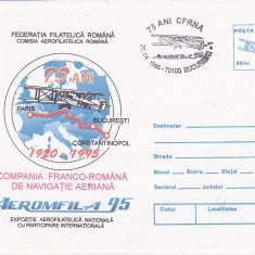 Bnk fil Aerofilatelie - Aeromfila 95