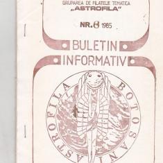 Bnk fil Astrofila - Buletin informativ 6/1985