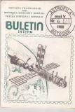 Bnk fil Astrofila - Buletin intern nr 6/1988