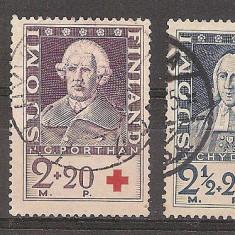 Finlanda, 1935, Crucea Rosie, savanti finlandezi, seria stampilata, Oameni
