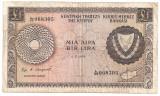 CIPRU 1 POUND LIRA 1978 U