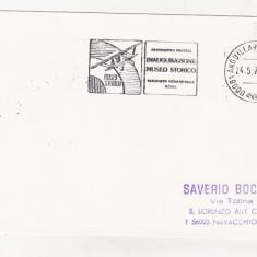 Bnk cp Italia 1977 imprimat aerofilatelie Aeronautica militare