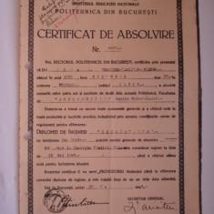 Certificat de absolvire - Diploma/Certificat