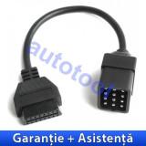 Cablu adaptor Renault 12 pini - Garantie