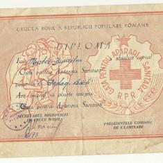 DIPLOMA RPR GATA PENTRU APARAREA SANITARA - Diploma/Certificat